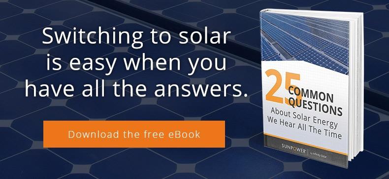 Solar Energy NY